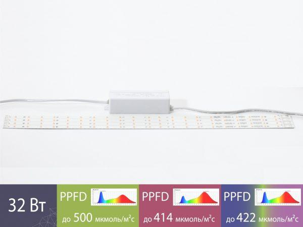 Купить Фитокомплект для сборки 32 Вт в СПБ с Доставкой Курьером. Отправка по РФ