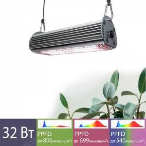 Светодиодный фитосветильник с групповой линзой 32 Вт. Купить в СПБ